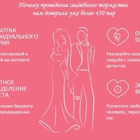 Заказ от Choice Wedding