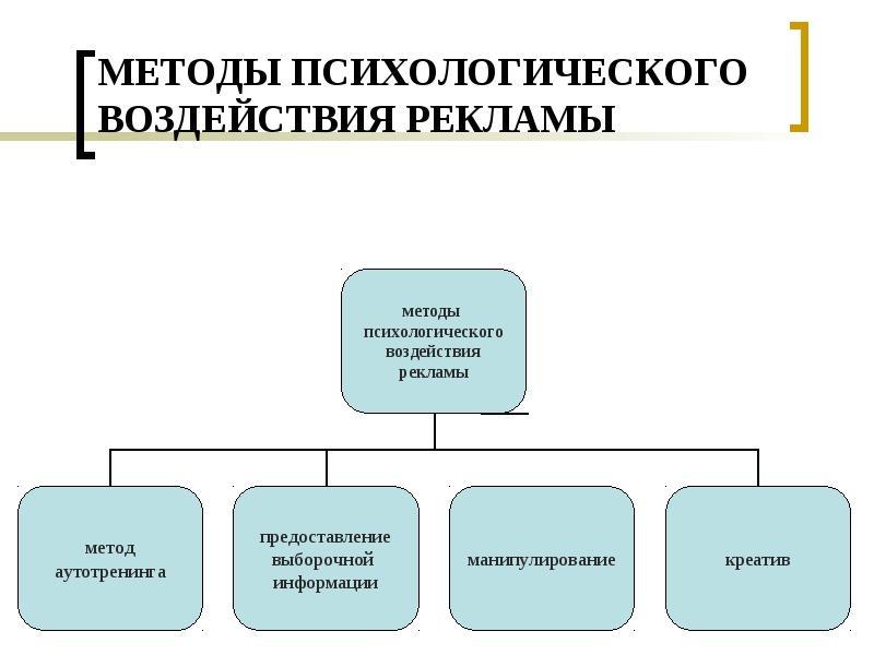 Методы воздействия на психику человека