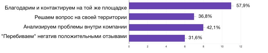 Kak_orabatyvat_otzivi.png