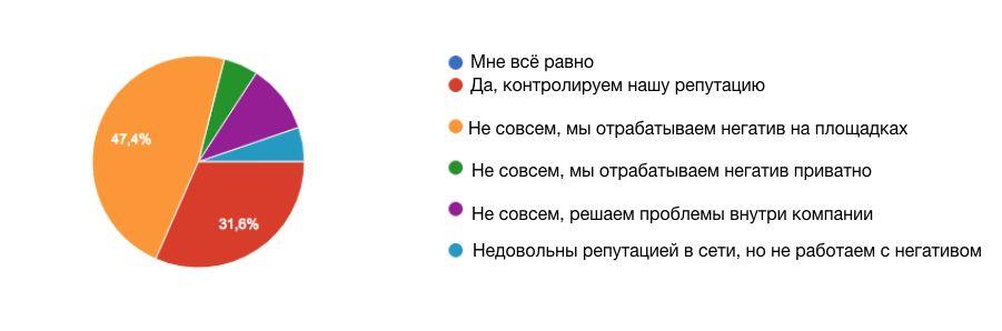 reputaciya_v_internete.png