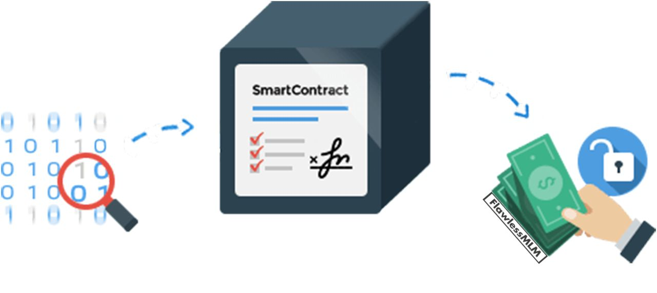 how-smart-contracts-work(1).png